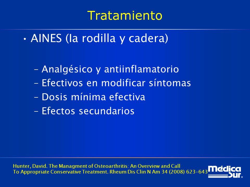 Tratamiento AINES (Ia rodilla y cadera) Analgésico y antiinflamatorio