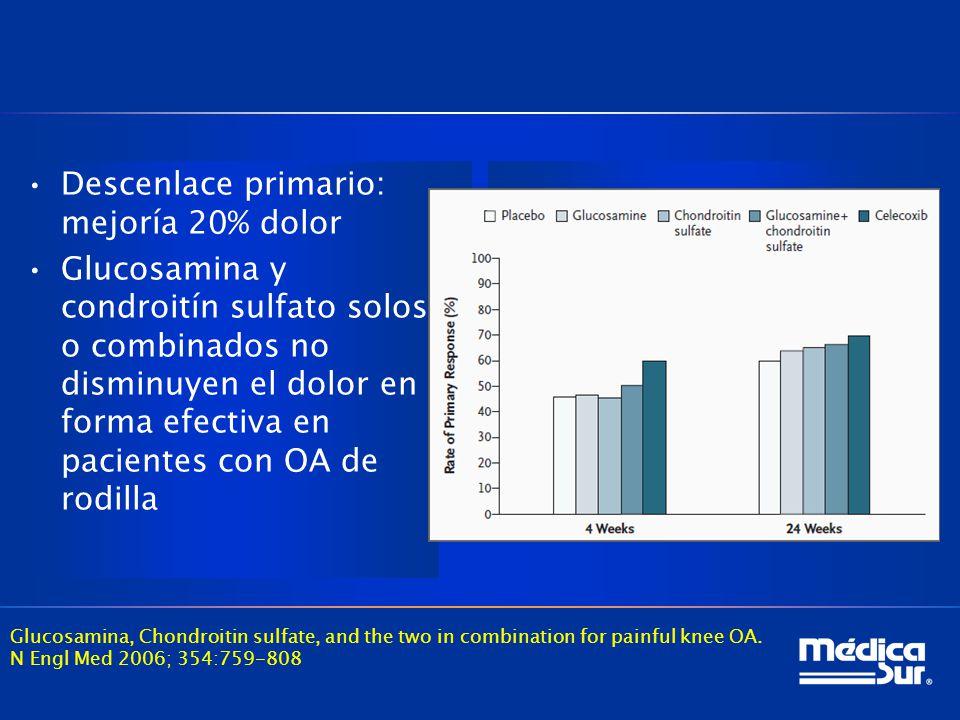 Descenlace primario: mejoría 20% dolor