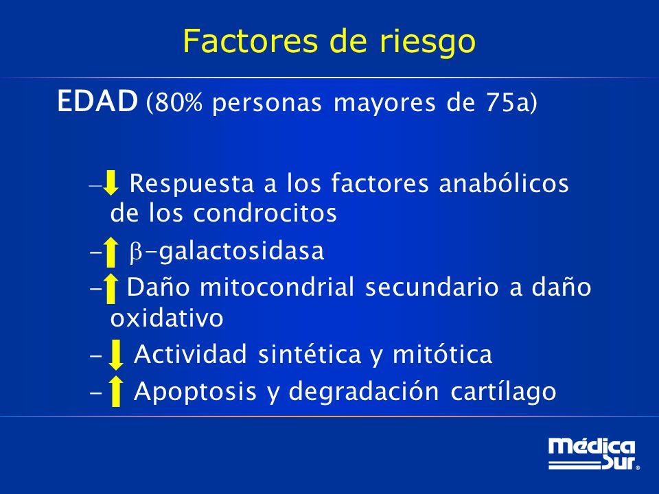 Factores de riesgo EDAD (80% personas mayores de 75a)
