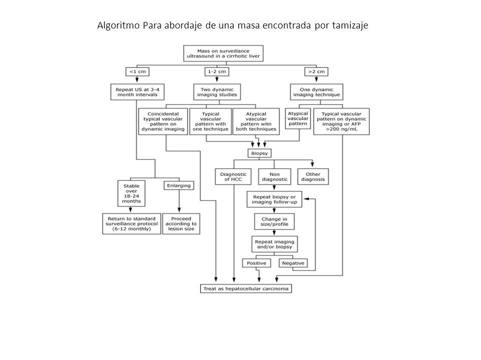 Algoritmo Para abordaje de una masa encontrada por tamizaje