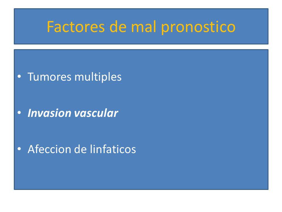 Factores de mal pronostico