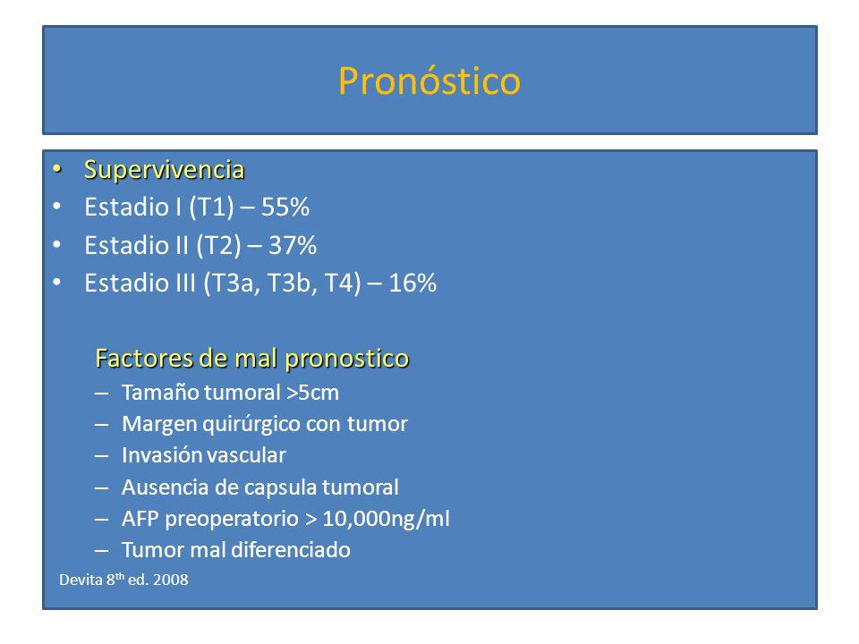 Pronóstico Supervivencia Estadio I (T1) – 55% Estadio II (T2) – 37%