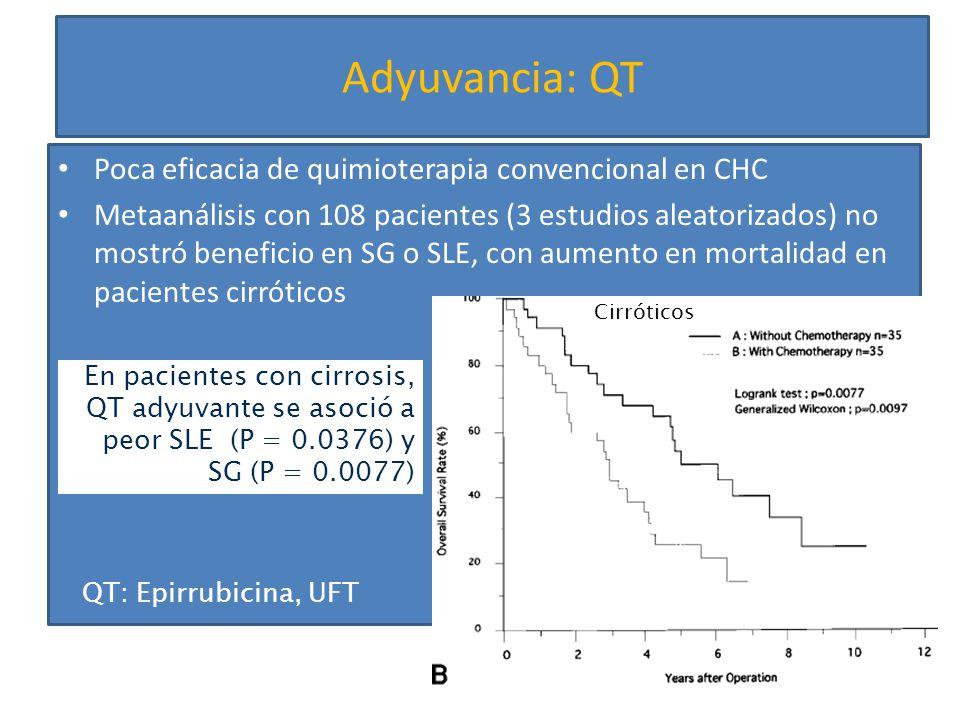 Adyuvancia: QT Poca eficacia de quimioterapia convencional en CHC