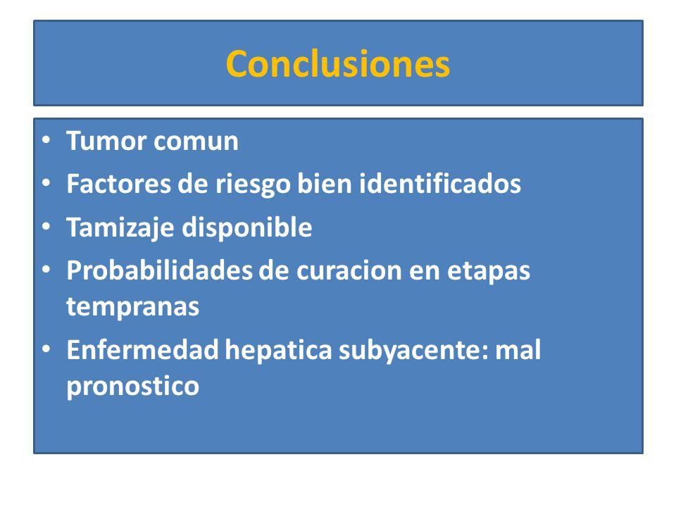Conclusiones Tumor comun Factores de riesgo bien identificados