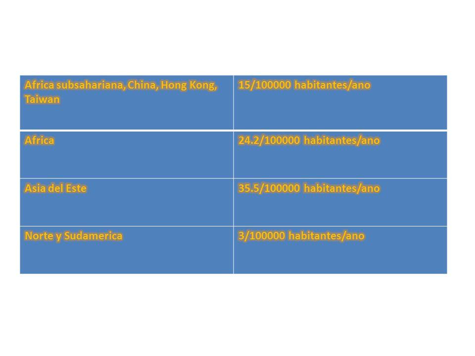 Africa subsahariana, China, Hong Kong, Taiwan