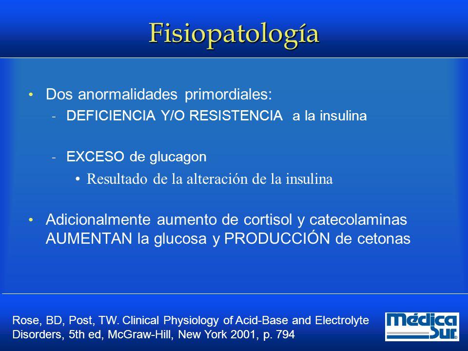 Fisiopatología Dos anormalidades primordiales: