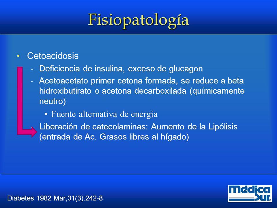 Fisiopatología Cetoacidosis Fuente alternativa de energía
