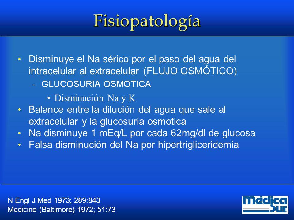 Fisiopatología Disminuye el Na sérico por el paso del agua del intracelular al extracelular (FLUJO OSMÓTICO)