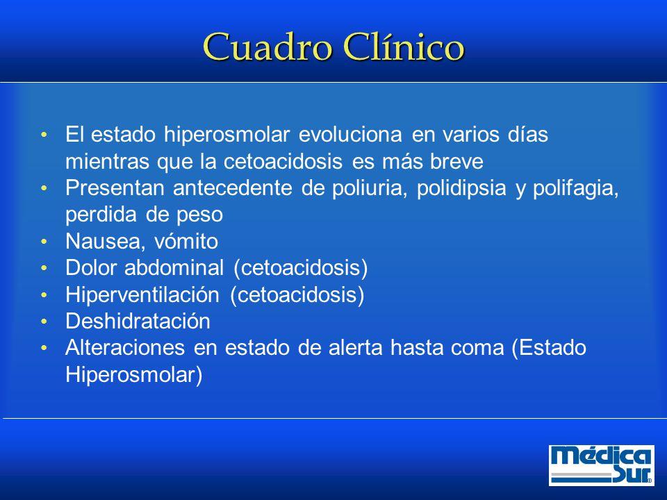 Cuadro Clínico El estado hiperosmolar evoluciona en varios días mientras que la cetoacidosis es más breve.