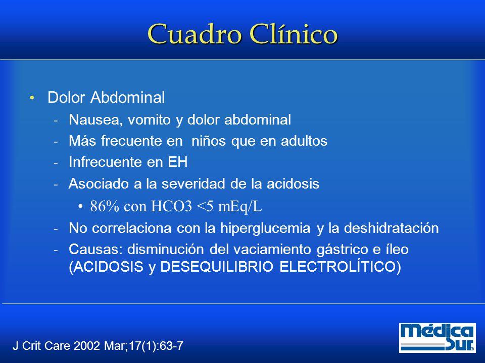 Cuadro Clínico Dolor Abdominal 86% con HCO3 <5 mEq/L
