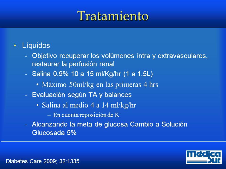 Tratamiento Líquidos Máximo 50ml/kg en las primeras 4 hrs