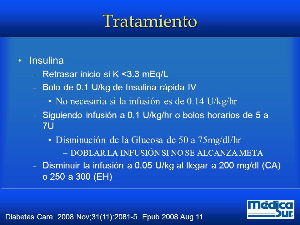 Tratamiento Insulina No necesaria si la infusión es de 0.14 U/kg/hr
