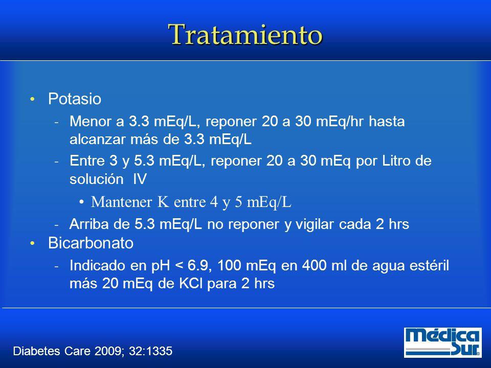 Tratamiento Potasio Mantener K entre 4 y 5 mEq/L Bicarbonato