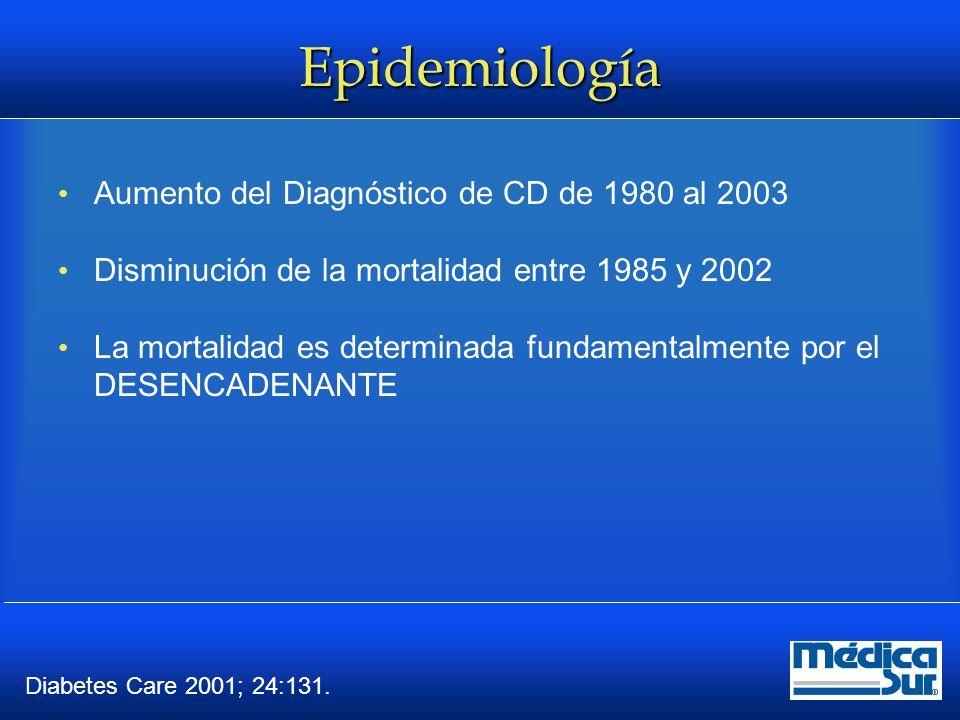 Epidemiología Aumento del Diagnóstico de CD de 1980 al 2003