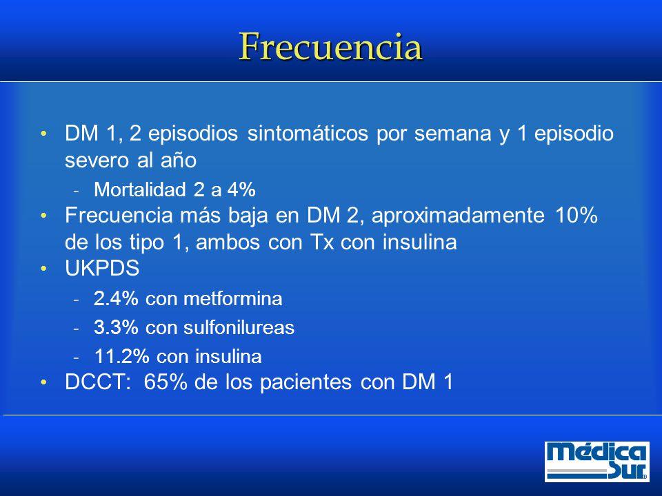 Frecuencia DM 1, 2 episodios sintomáticos por semana y 1 episodio severo al año. Mortalidad 2 a 4%