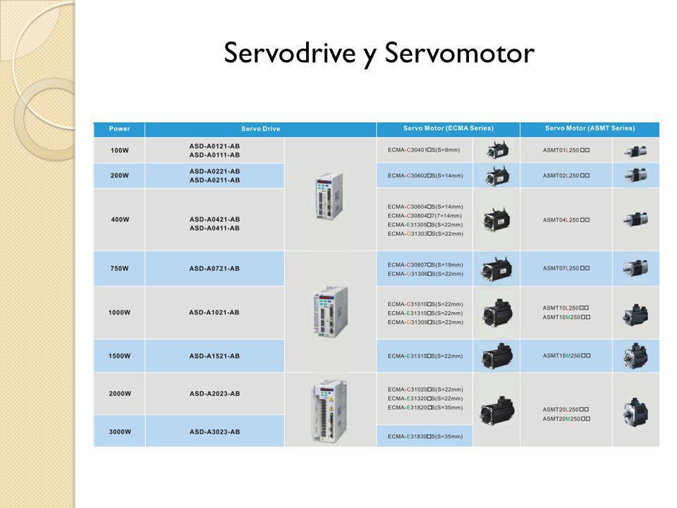 Servodrive y Servomotor