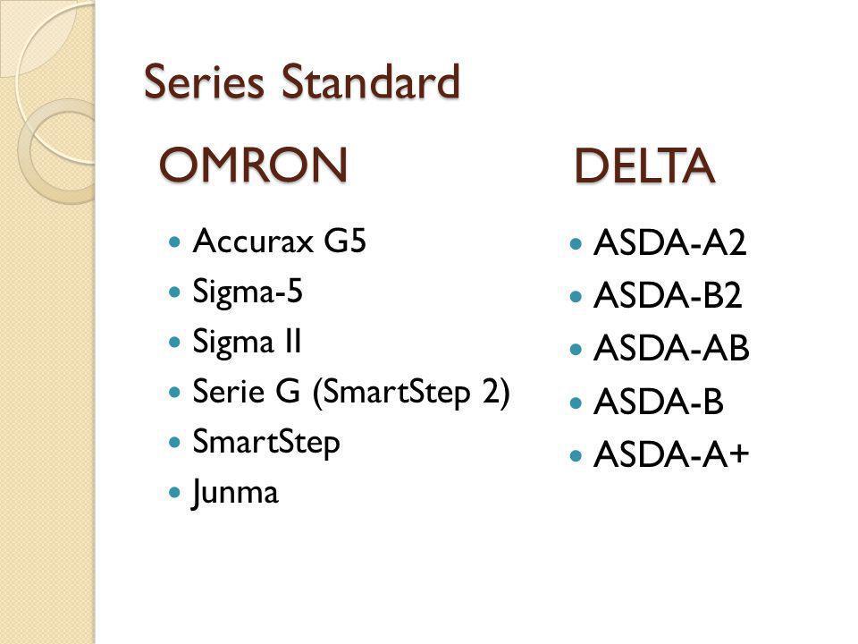 Series Standard OMRON DELTA ASDA-A2 ASDA-B2 ASDA-AB ASDA-B ASDA-A+