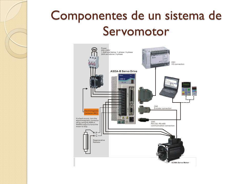Componentes de un sistema de Servomotor