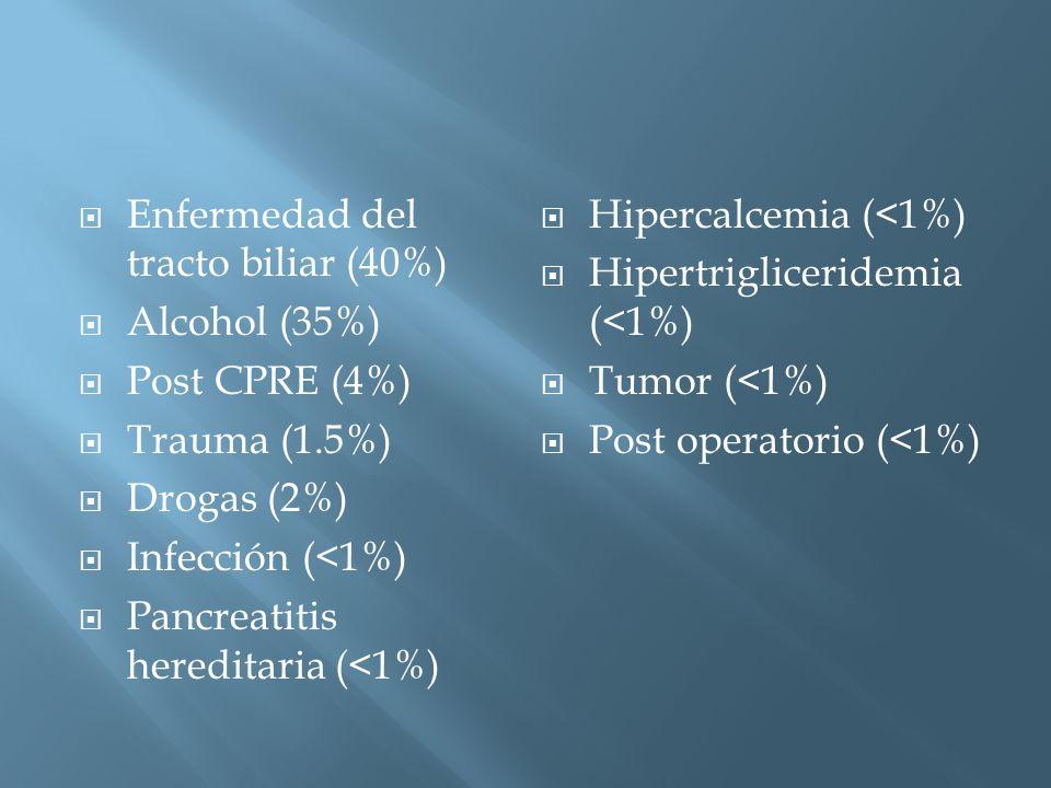 Enfermedad del tracto biliar (40%)