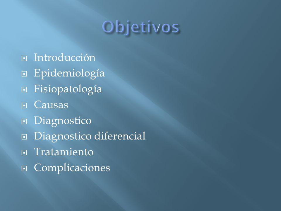 Objetivos Introducción Epidemiología Fisiopatología Causas Diagnostico