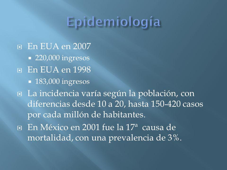 Epidemiología En EUA en 2007 En EUA en 1998
