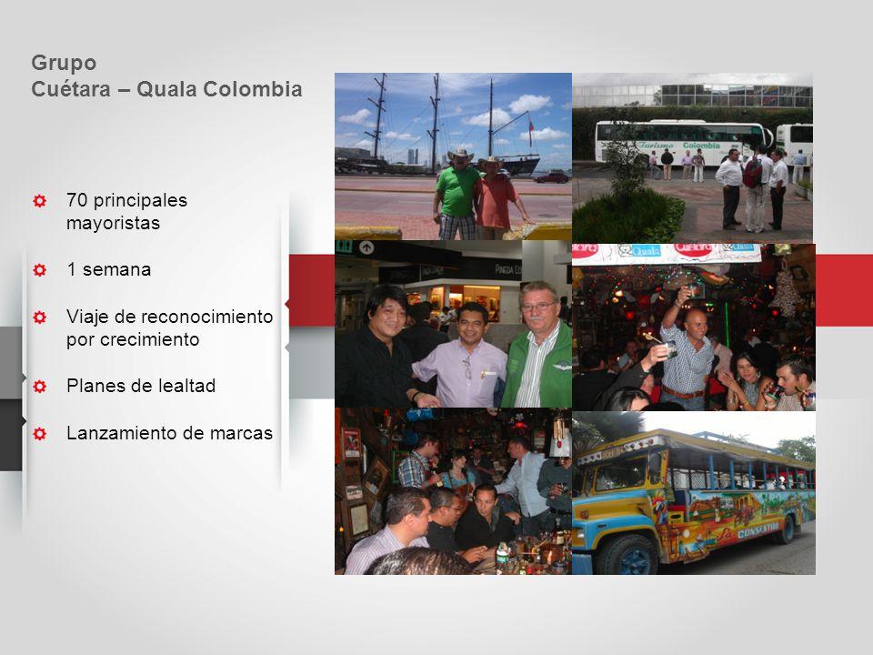 Cuétara – Quala Colombia