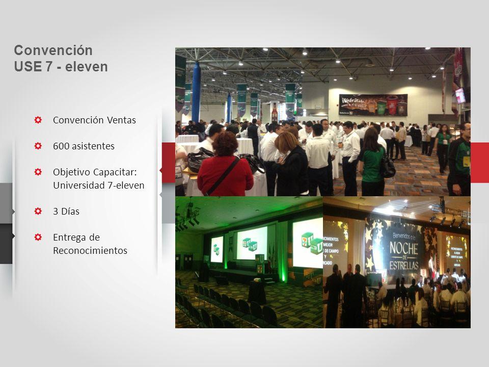 Convención USE 7 - eleven Convención Ventas 600 asistentes