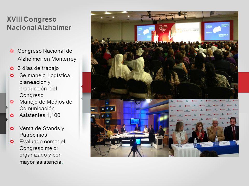 XVIII Congreso Nacional Alzhaimer