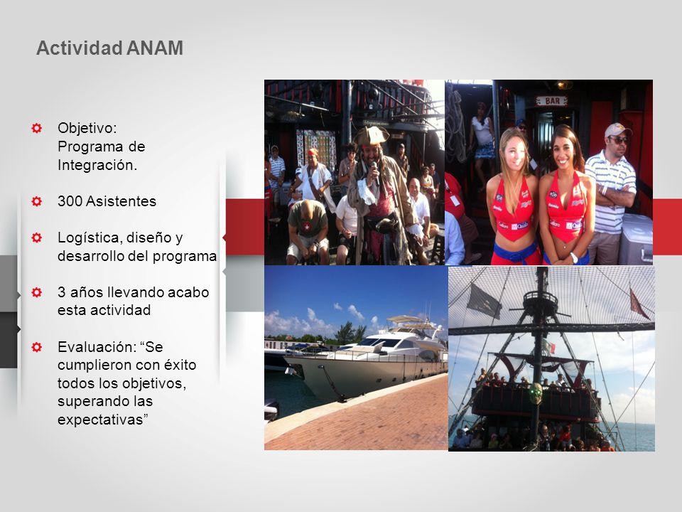 Actividad ANAM Objetivo: Programa de Integración. 300 Asistentes