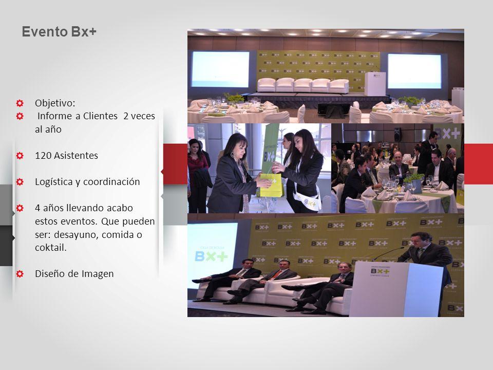 Evento Bx+ Objetivo: Informe a Clientes 2 veces al año 120 Asistentes