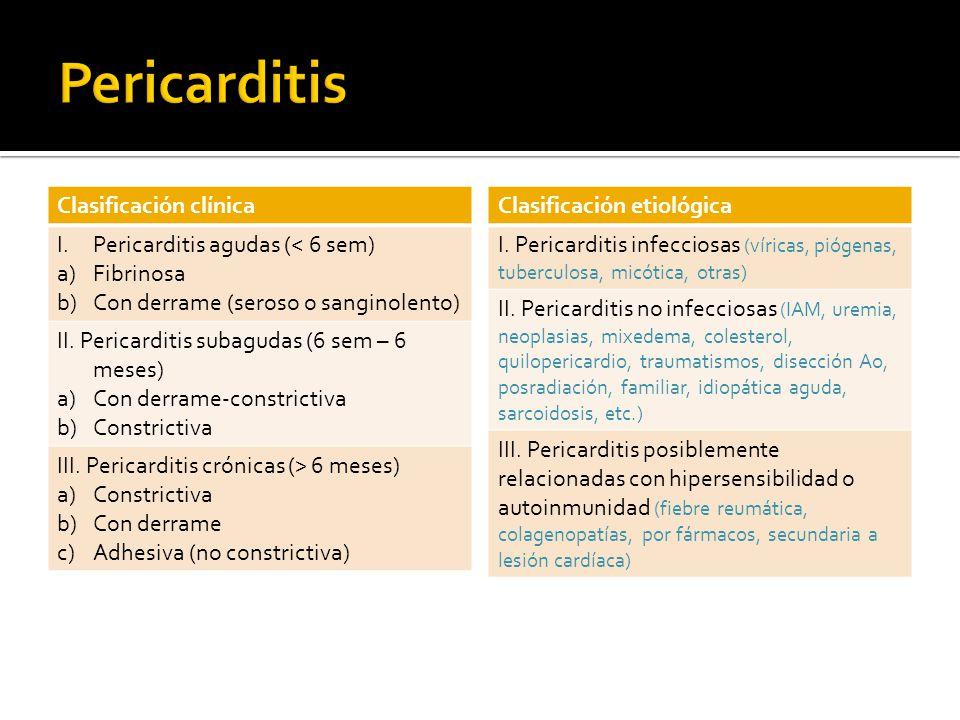 Pericarditis Clasificación clínica Pericarditis agudas (< 6 sem)