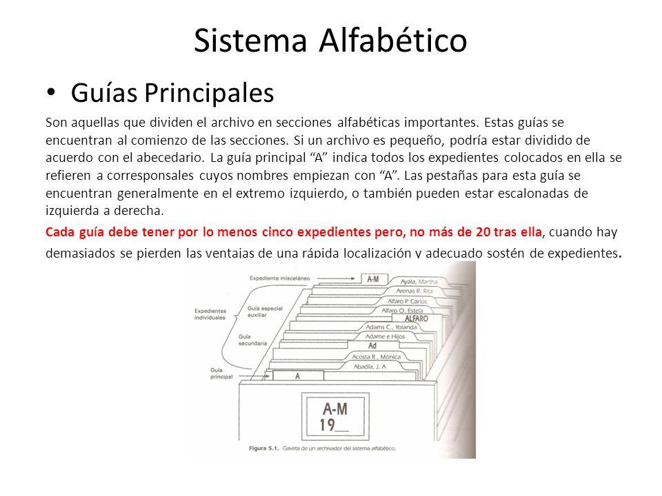 Sistema Alfabético Guías Principales