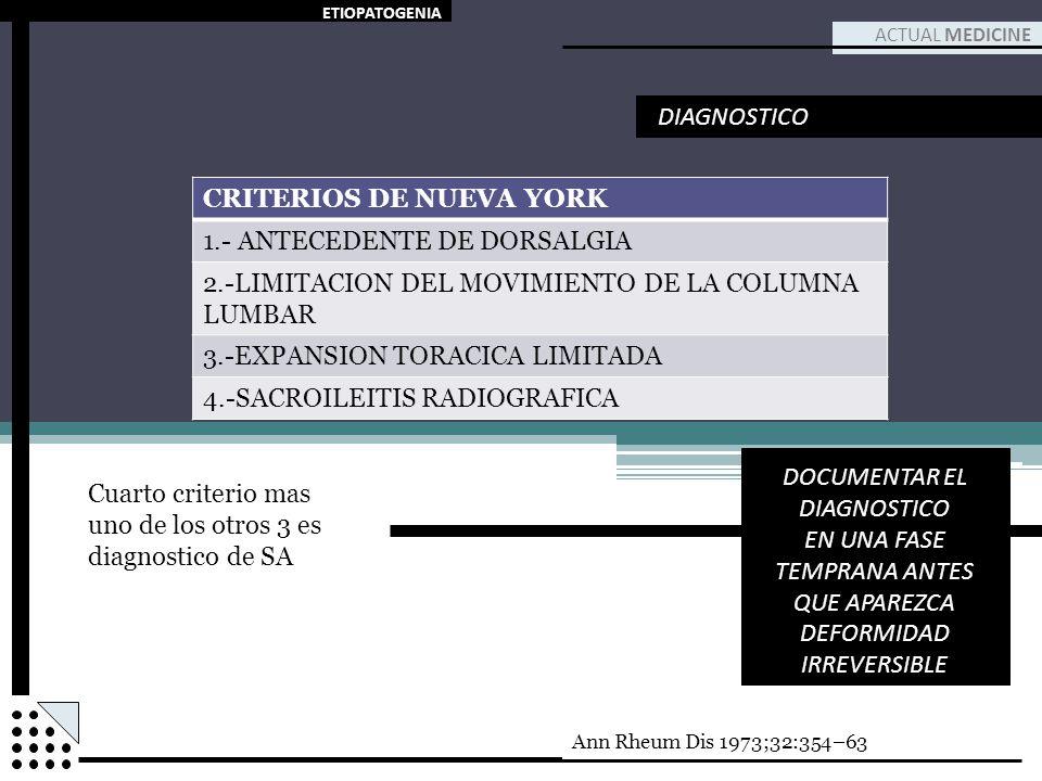 CRITERIOS DE NUEVA YORK 1.- ANTECEDENTE DE DORSALGIA