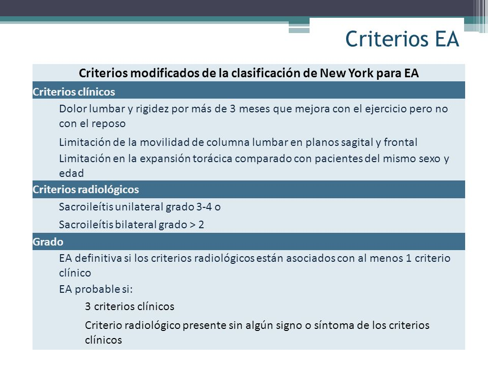 Criterios modificados de la clasificación de New York para EA
