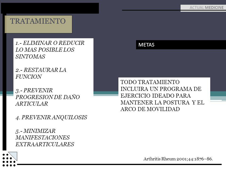 TRATAMIENTO 1.- ELIMINAR O REDUCIR LO MAS POSIBLE LOS SINTOMAS METAS