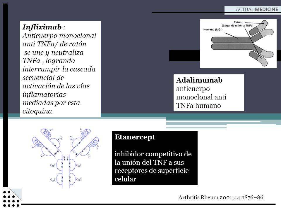 Infliximab : Anticuerpo monoclonal anti TNFa/ de ratón
