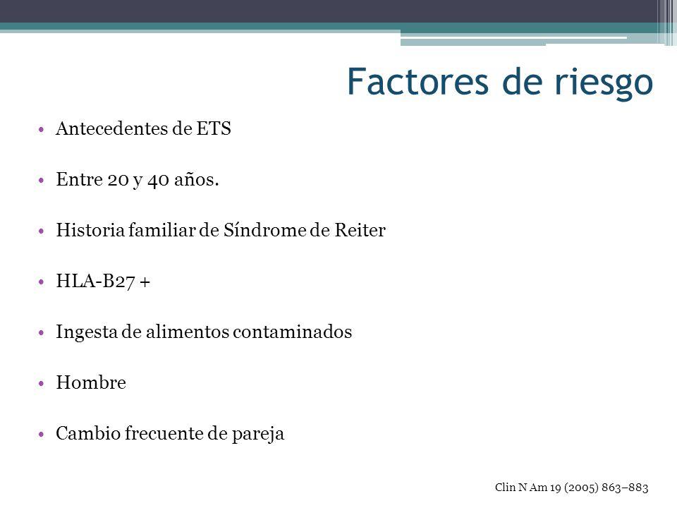 Factores de riesgo Antecedentes de ETS Entre 20 y 40 años.