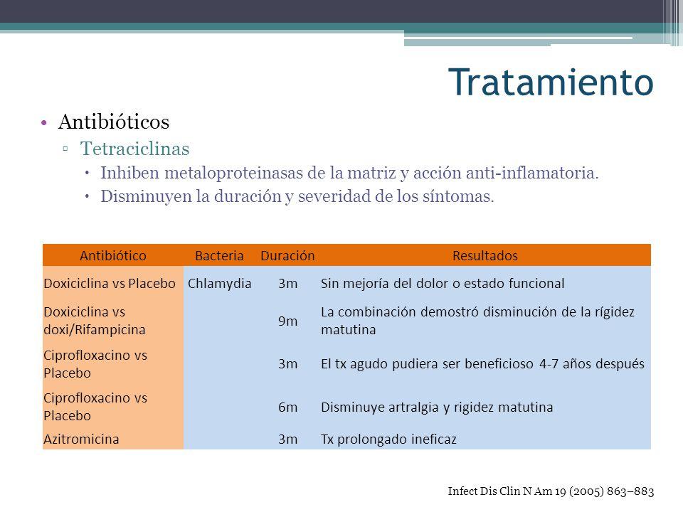 Tratamiento Antibióticos Tetraciclinas