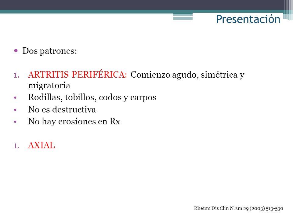 Presentación Dos patrones: