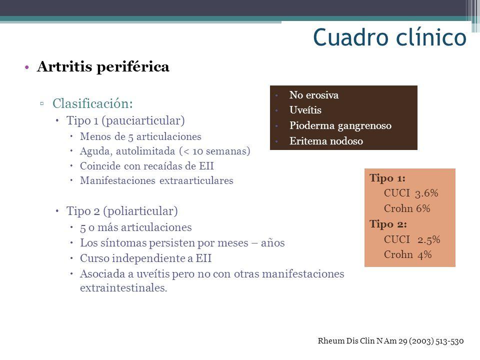 Cuadro clínico Artritis periférica Clasificación: