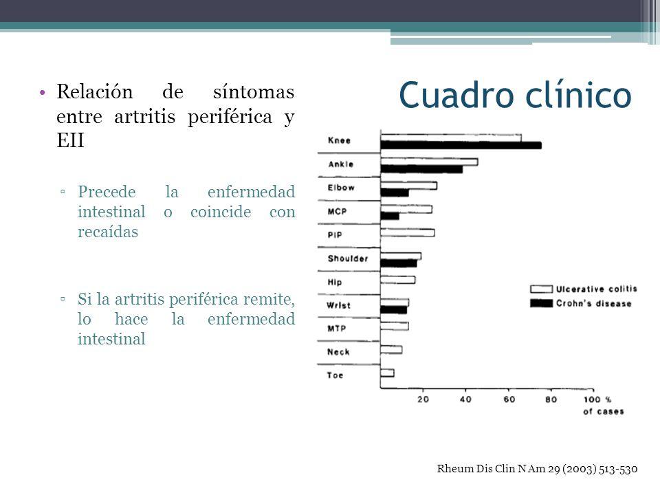 Cuadro clínico Relación de síntomas entre artritis periférica y EII