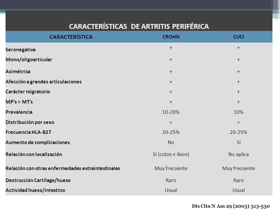 CARACTERÍSTICAS DE ARTRITIS PERIFÉRICA