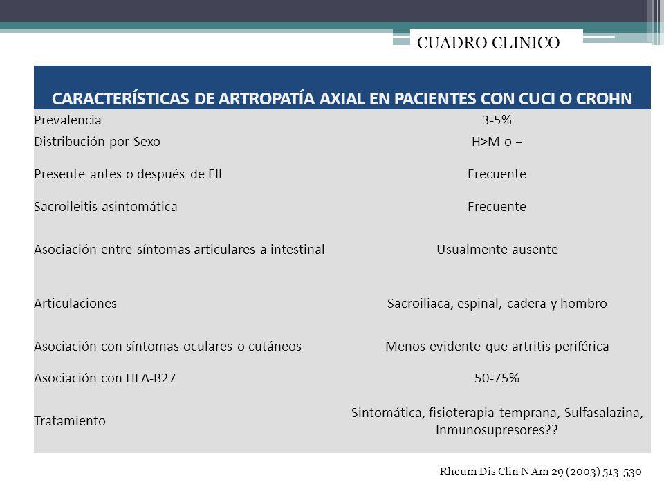 CARACTERÍSTICAS DE ARTROPATÍA AXIAL EN PACIENTES CON CUCI O CROHN
