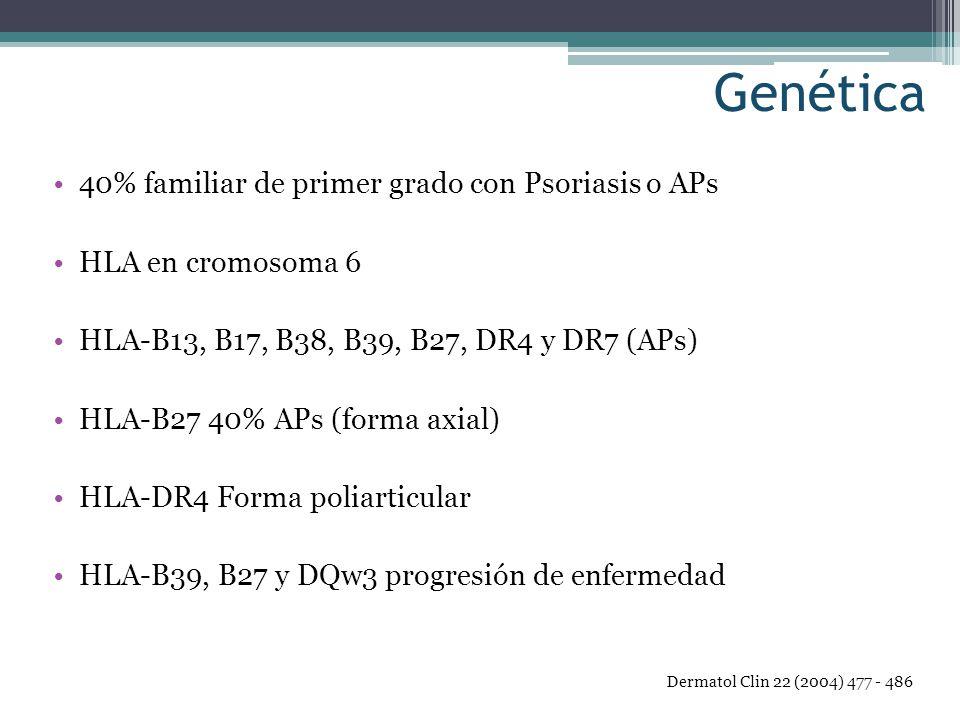 Genética 40% familiar de primer grado con Psoriasis o APs