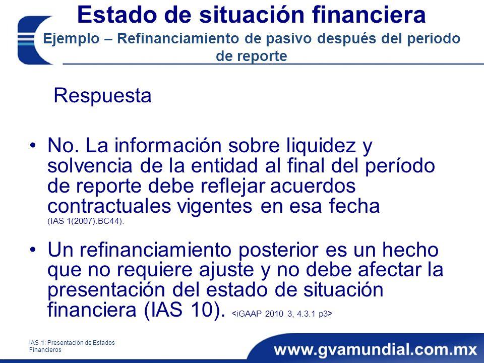 Estado de situación financiera Ejemplo – Refinanciamiento de pasivo después del periodo de reporte