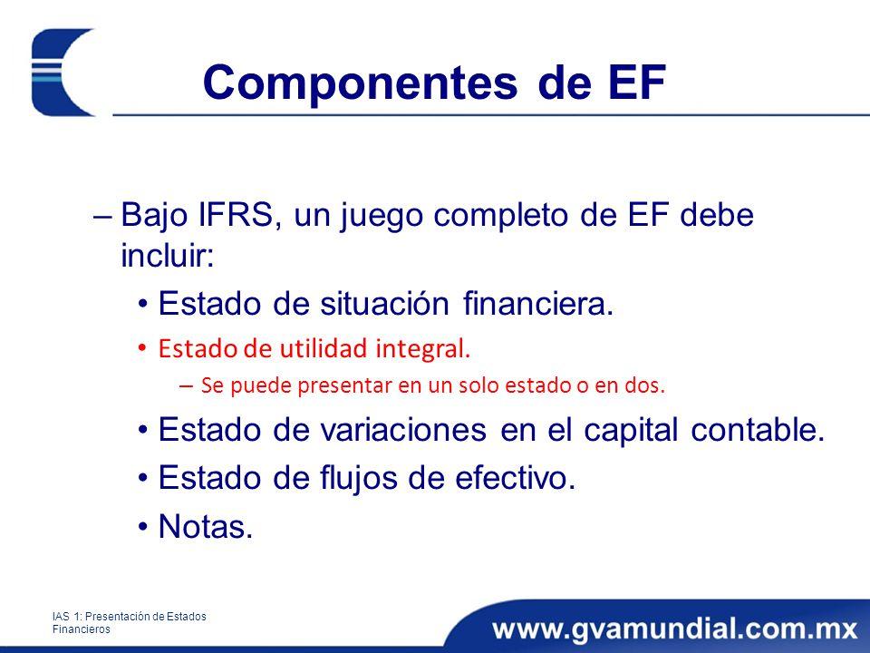 Componentes de EF Bajo IFRS, un juego completo de EF debe incluir:
