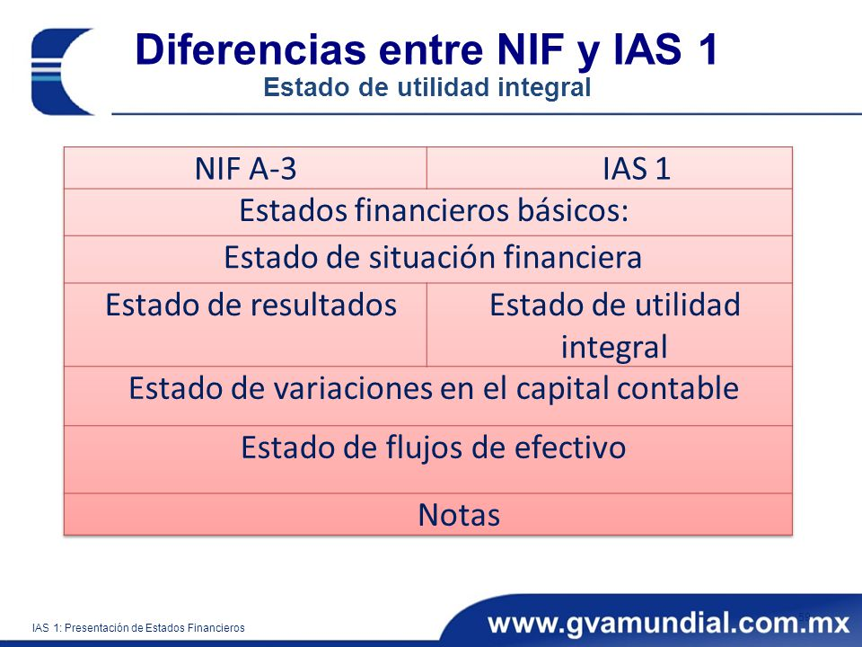 Diferencias entre NIF y IAS 1 Estado de utilidad integral