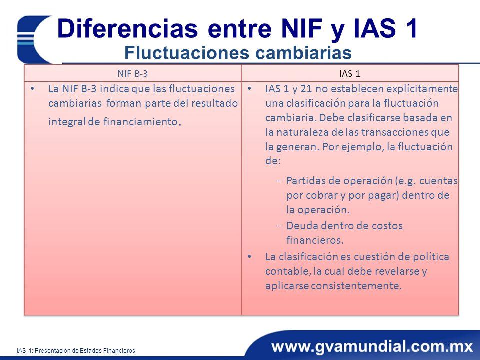 Diferencias entre NIF y IAS 1 Fluctuaciones cambiarias