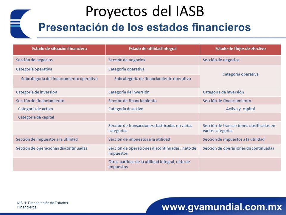 Proyectos del IASB Presentación de los estados financieros
