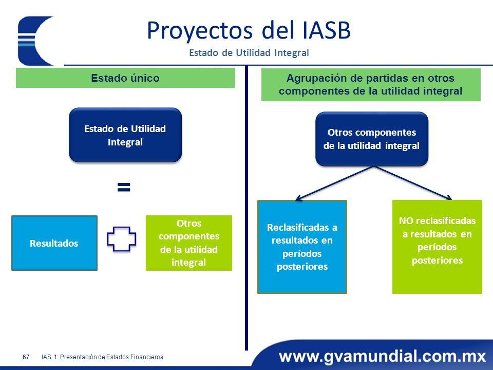 Proyectos del IASB Estado de Utilidad Integral